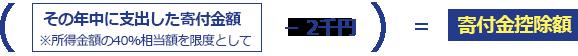 所得控除(寄付金控除額の計算方法)の図